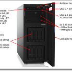 Lenovo Server Tower Thinksystem ST250-7Y45CTO1WW, Xeon E-2104G 4C 3.2GHz, 8GB, 1TB