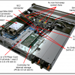Lenovo Server Rack ThiknSystem SR250 Xeon E-2124 4C 3.3.GHz, 8GB, 1TB